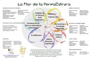la-flor-de-la-permacultura